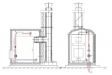 Наружный котел Т-12АМК (Стандарт)